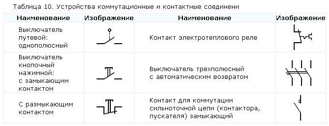 Обозначения графические в схемах электрические гост
