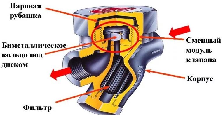 конденсатоотводчик схема