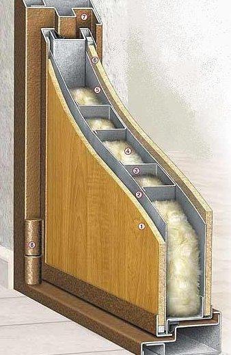 Звукоізоляція дверей