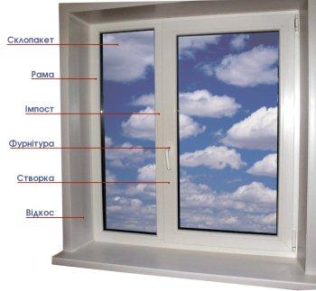 Як замовити якісні вікна?
