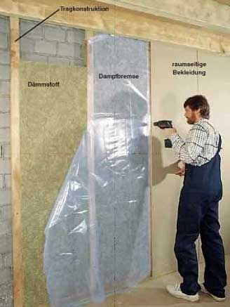 Wall insulation from the inside