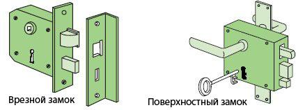 Два дверных замка, поверхностный и врезной.