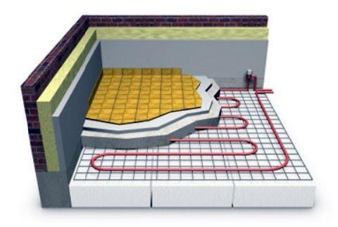 Теплый водяной пол под плитку: особенности монтажа и преимущества