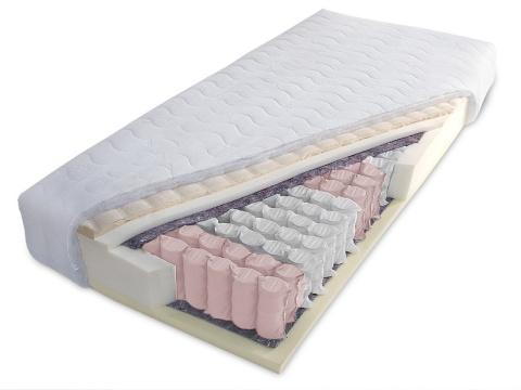 Как выбрать ортопедический матрас для двухспальной кровати?