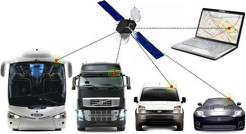 gps-monitoring-transporta