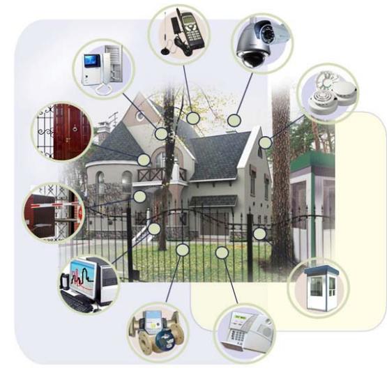 Электронная безопасность дома — какое оборудование стоит купить в первую очередь?