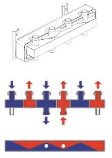 Что такое гидравлический разделитель, как оно работает и где его использовать?