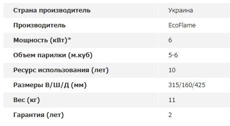 характеристики украинского парогенератора