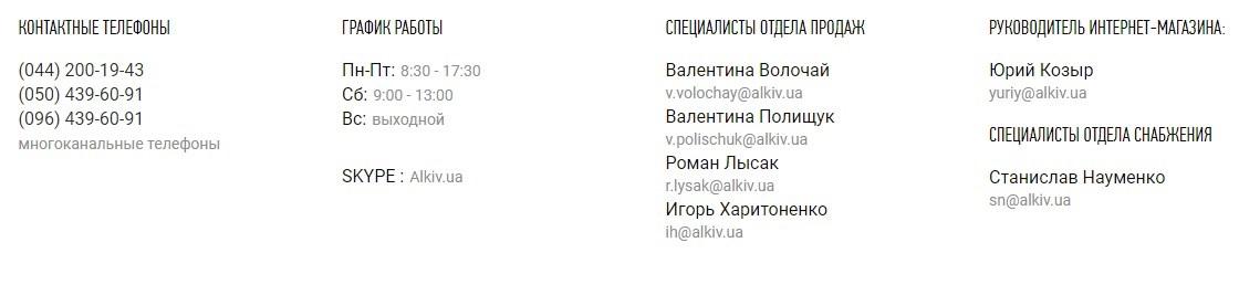 алкив строительный магазин обзор и отзывы