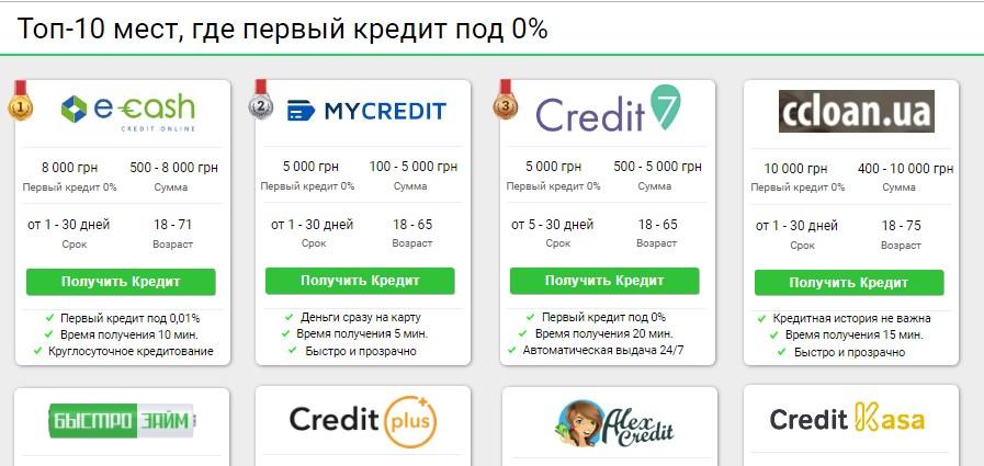 первый кредит под 0