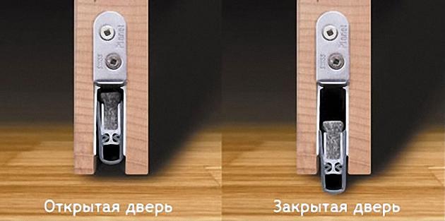 Автоматические выпадающие пороги в межкомнатных дверях