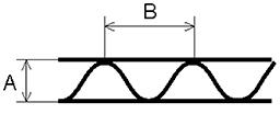 Листовая конструкция (поперечное сечение).