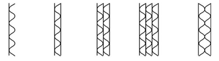 Схема построения листов гофрированного картона.