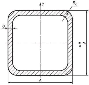 Труба профильная 60х30х4 мм. 12 метров